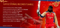 Never ever saw so many records tumble in one single day.....That itself is a record......
