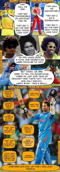 Tribute to the Master Blaster