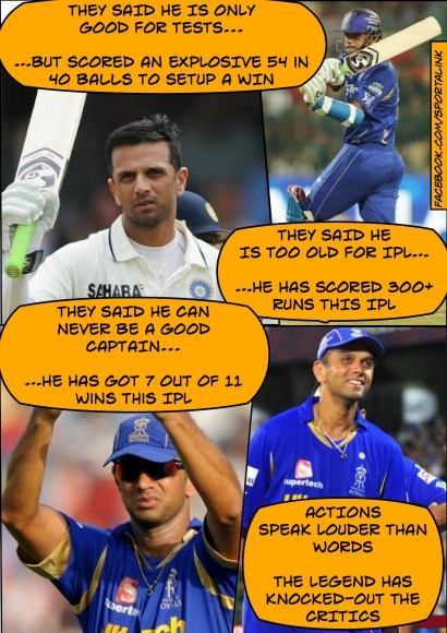 Rahul Dravid - Respect for the Legend