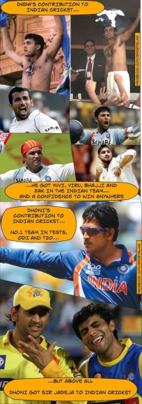 Dhoni's contribution to Indian Cricket