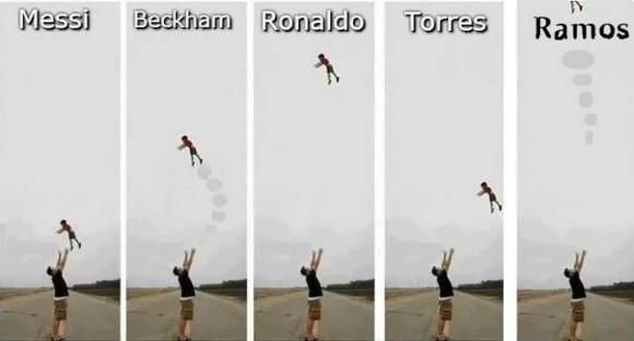 Trajectory of the football stars