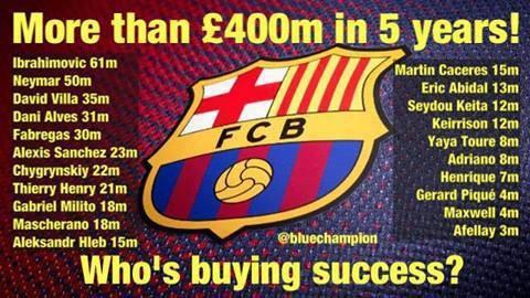Barcelona Fans, anyone?
