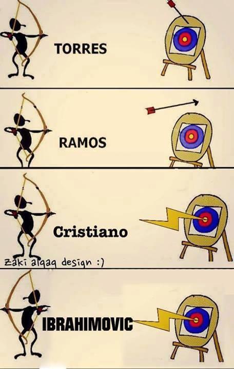 Thats how Torres Ramos Cristiano Ibrahimovic do it