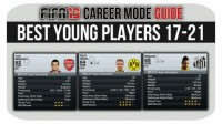 FIFA 13: Best Young Players in Career Mode!