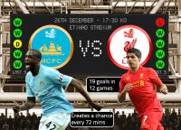 English Premier League Preview: Manchester City Vs Liverpool