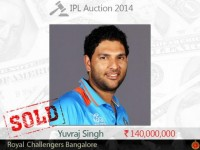 The top 5 most overvalued players of this season's IPL auctions