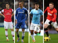 Will Manchester United and Chelsea be able to make it 2-2 for the English Clubs in the Champions league…???