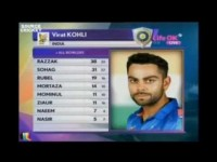 Virat Kohli 136 vs Bangladesh In Asia Cup 2014: Leading from the front