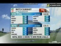 Last over-Nepal vs Hongkong (ICC World T20 qualifiers 2013) : Cracker of a Match
